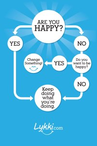 HappinessFlowchartWeb