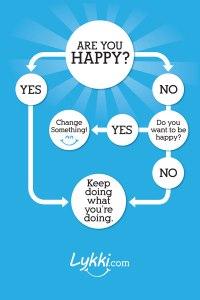 HappinessFlowchartWeb